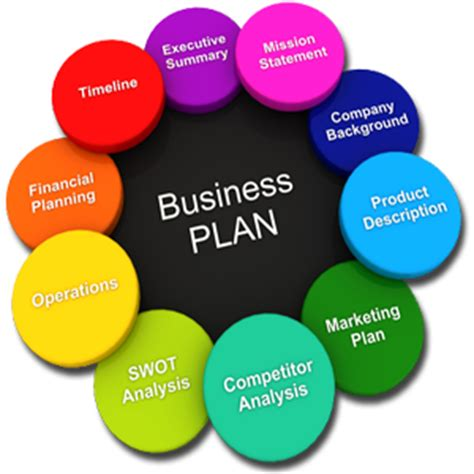 Do You Really Need a Business Plan to Start a Business